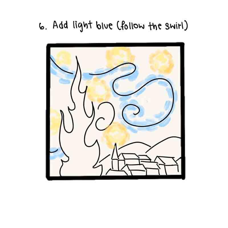Starry Night Mini Canvas- step 6, colour the swirl